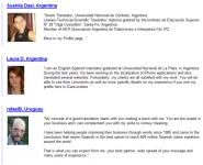 Some of ICanLocalize's English to Spanish translators